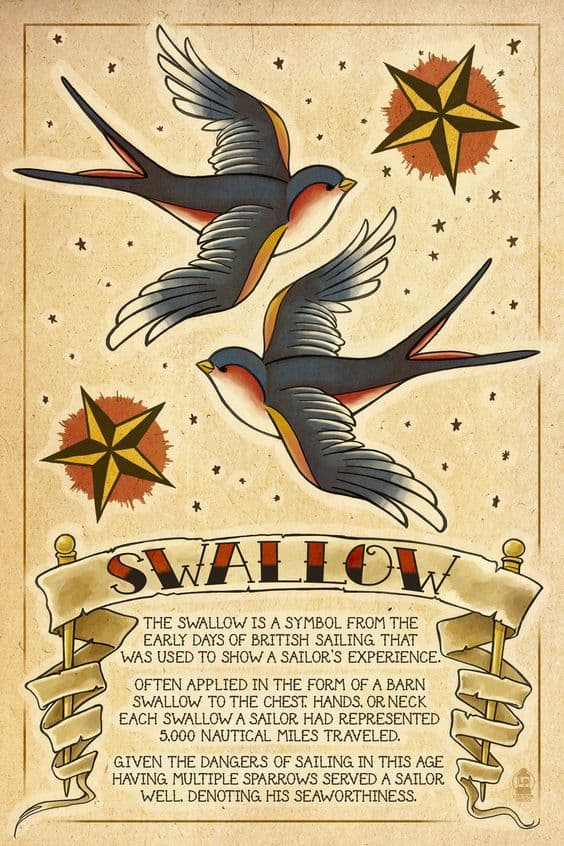 Swallow tattoo meanings